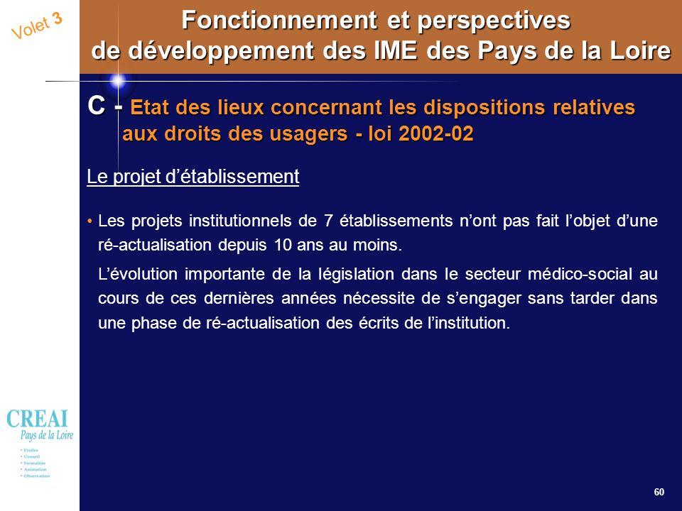 60 Volet 3 Fonctionnement et perspectives de développement des IME des Pays de la Loire C - Etat des lieux concernant les dispositions relatives aux d