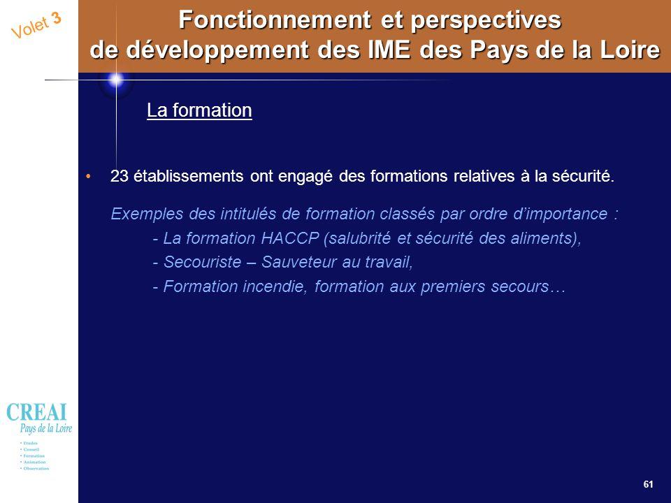 61 Volet 3 Fonctionnement et perspectives de développement des IME des Pays de la Loire La formation 23 établissements ont engagé des formations relat