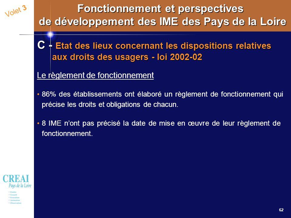 62 Volet 3 Fonctionnement et perspectives de développement des IME des Pays de la Loire C - Etat des lieux concernant les dispositions relatives aux d