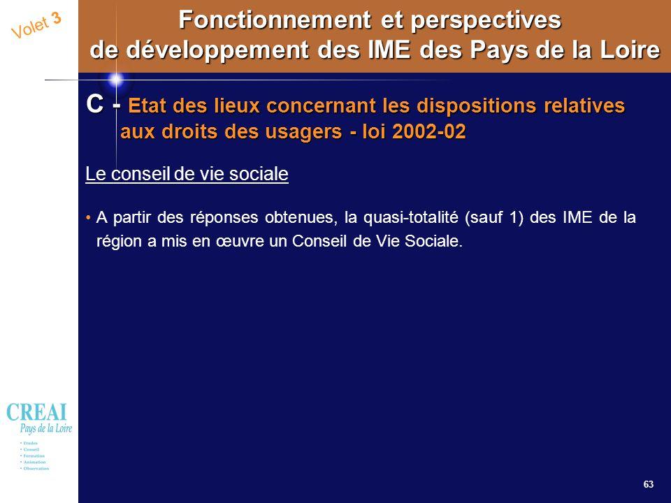 63 Volet 3 Fonctionnement et perspectives de développement des IME des Pays de la Loire C - Etat des lieux concernant les dispositions relatives aux d