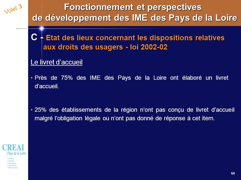 64 Volet 3 Fonctionnement et perspectives de développement des IME des Pays de la Loire C - Etat des lieux concernant les dispositions relatives aux d
