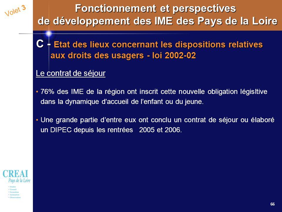 66 Volet 3 Fonctionnement et perspectives de développement des IME des Pays de la Loire C - Etat des lieux concernant les dispositions relatives aux d