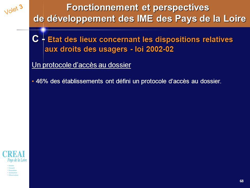 68 Volet 3 Fonctionnement et perspectives de développement des IME des Pays de la Loire C - Etat des lieux concernant les dispositions relatives aux d