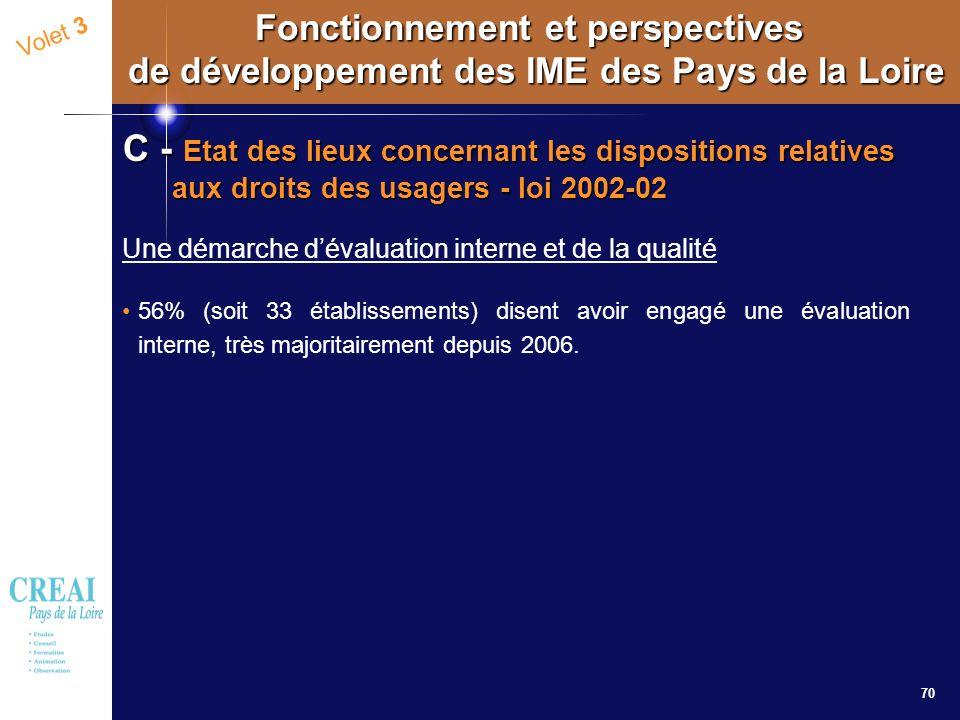 70 Volet 3 Fonctionnement et perspectives de développement des IME des Pays de la Loire C - Etat des lieux concernant les dispositions relatives aux d