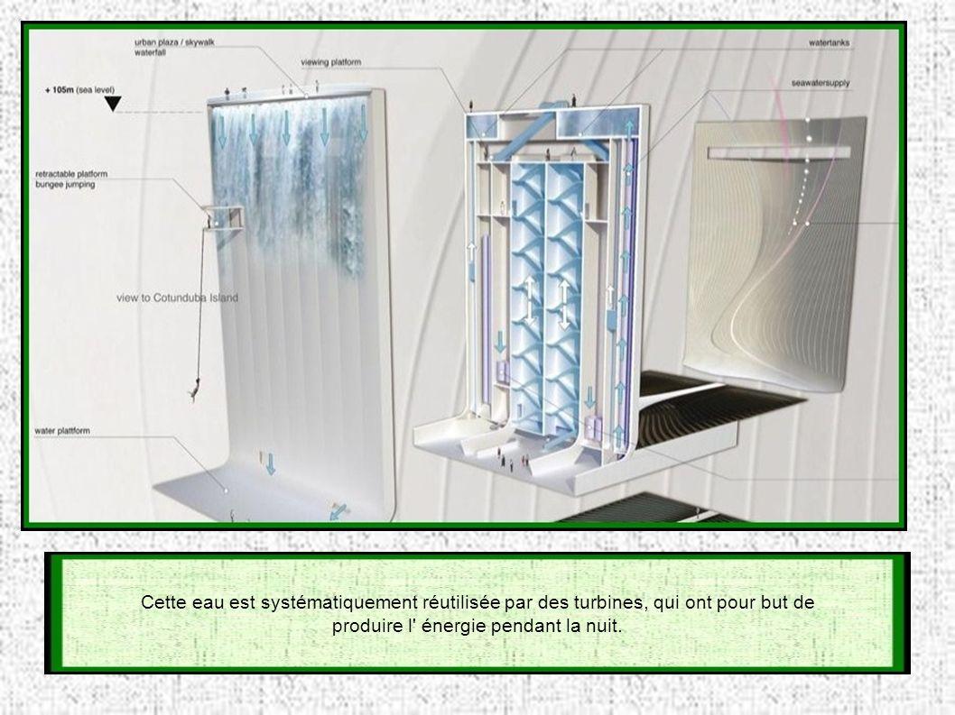 La conception fait en sorte, que la tour emmagasine l énergie solaire, pendant le jour, grâce à des panneaux situés au niveau du sol, pendant que l énergie en excédent est canalisée, pour pomper l eau de la mer à l intérieur de la tour et donner un effet chute d eau à l extérieur.