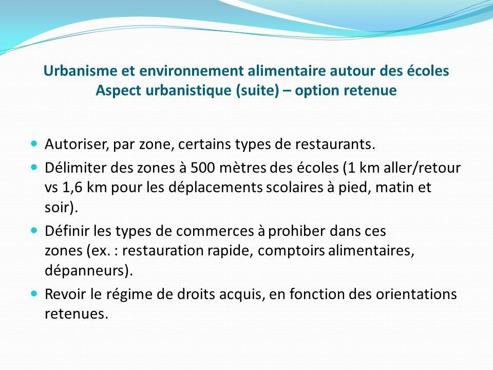 Urbanisme et environnement alimentaire autour des écoles Aspect urbanistique (suite) – option retenue Autoriser, par zone, certains types de restaurants.