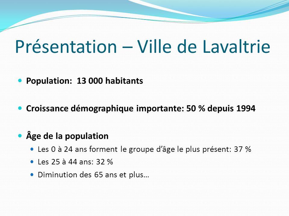 Présentation – Ville de Lavaltrie Population: 13 000 habitants Croissance démographique importante: 50 % depuis 1994 Âge de la population Les 0 à 24 ans forment le groupe dâge le plus présent: 37 % Les 25 à 44 ans: 32 % Diminution des 65 ans et plus…