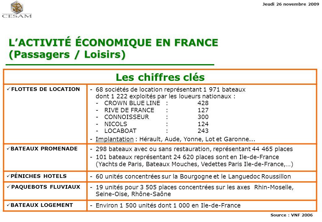 Jeudi 26 novembre 2009 LACTIVITÉ ÉCONOMIQUE EN FRANCE (Passagers / Loisirs) Les chiffres clés FLOTTES DE LOCATION -68 sociétés de location représentant 1 971 bateaux dont 1 222 exploités par les loueurs nationaux : - CROWN BLUE LINE:428 -RIVE DE FRANCE:127 - CONNOISSEUR:300 -NICOLS:124 - LOCABOAT:243 -Implantation : Hérault, Aude, Yonne, Lot et Garonne...