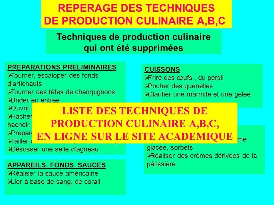 REPERAGE DES TECHNIQUES DE PRODUCTION CULINAIRE A,B,C Techniques de production culinaire qui ont été supprimées PREPARATIONS PRELIMINAIRES Tourner, escaloper des fonds dartichauts Tourner des têtes de champignons Brider en entrée Ouvrir des huîtres Hacher de la viande au couteau, au hachoir Préparer un gigot Tailler une escalope (noix de veau) Désosser une selle dagneau CUISSONS Frire des œufs, du persil Pocher des quenelles Clarifier une marmite et une gelée APPAREILS, FONDS, SAUCES Réaliser la sauce américaine Lier à base de sang, de corail PATISSERIE Réaliser glace aux œufs, crème glacée, sorbets Réaliser des crèmes dérivées de la pâtissière LISTE DES TECHNIQUES DE PRODUCTION CULINAIRE A,B,C, EN LIGNE SUR LE SITE ACADEMIQUE