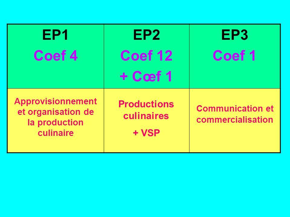 EP1 Coef 4 EP2 Coef 12 + Cœf 1 EP3 Coef 1 Approvisionnement et organisation de la production culinaire Productions culinaires + VSP Communication et c