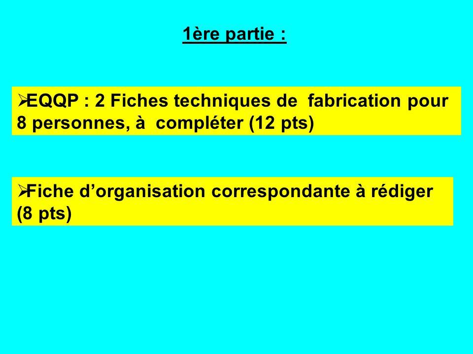 1ère partie : EQQP : 2 Fiches techniques de fabrication pour 8 personnes, à compléter (12 pts) Fiche dorganisation correspondante à rédiger (8 pts)