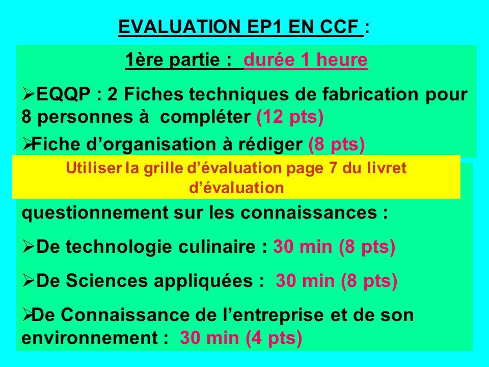EVALUATION EP1 EN CCF : 1ère partie : durée 1 heure EQQP : 2 Fiches techniques de fabrication pour 8 personnes à compléter (12 pts) Fiche dorganisation à rédiger (8 pts) 2ème partie : durée 1 heure 30 questionnement sur les connaissances : De technologie culinaire : 30 min (8 pts) De Sciences appliquées : 30 min (8 pts) De Connaissance de lentreprise et de son environnement : 30 min (4 pts) Utiliser la grille dévaluation page 7 du livret dévaluation