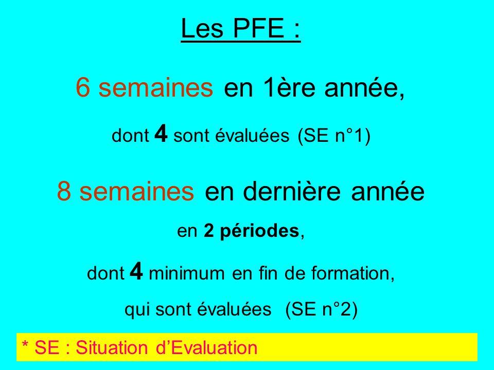 Les PFE : 6 semaines en 1ère année, dont 4 sont évaluées (SE n°1) 8 semaines en dernière année en 2 périodes, dont 4 minimum en fin de formation, qui sont évaluées (SE n°2) * SE : Situation dEvaluation