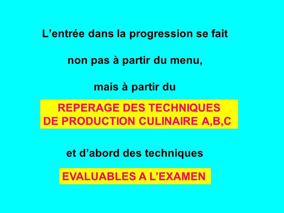 Lentrée dans la progression se fait non pas à partir du menu, mais à partir du et dabord des techniques REPERAGE DES TECHNIQUES DE PRODUCTION CULINAIRE A,B,C EVALUABLES A LEXAMEN