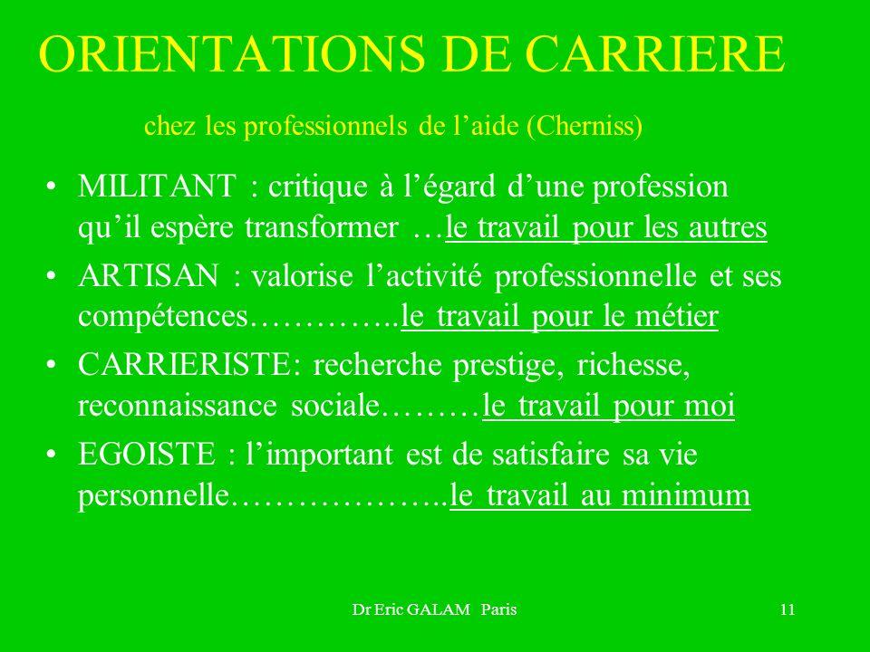 Dr Eric GALAM Paris11 ORIENTATIONS DE CARRIERE chez les professionnels de laide (Cherniss) MILITANT : critique à légard dune profession quil espère tr