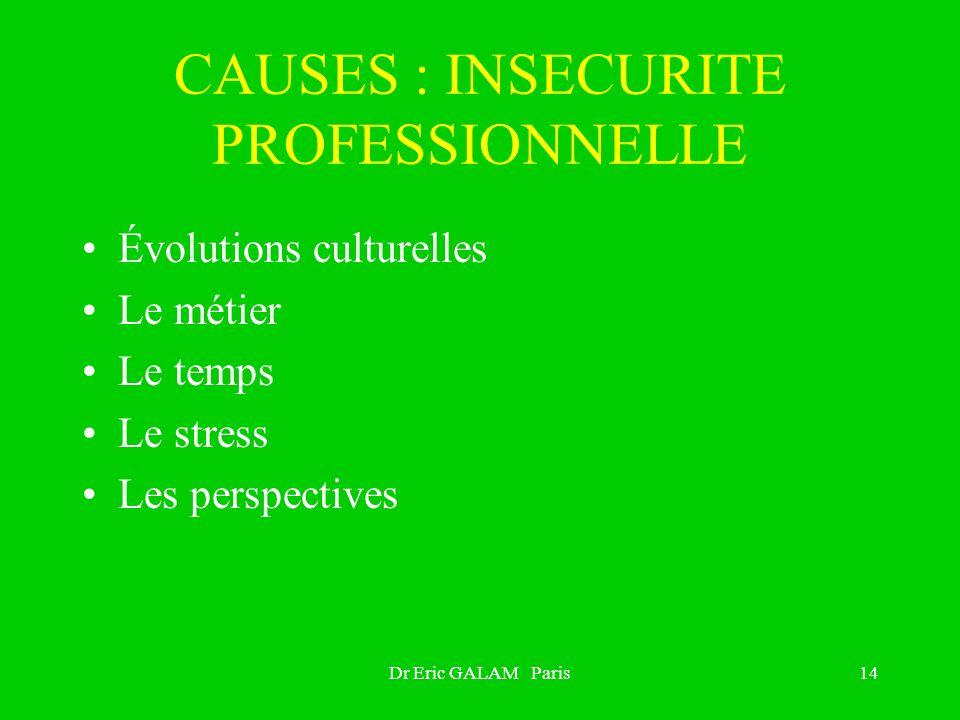 Dr Eric GALAM Paris14 CAUSES : INSECURITE PROFESSIONNELLE Évolutions culturelles Le métier Le temps Le stress Les perspectives