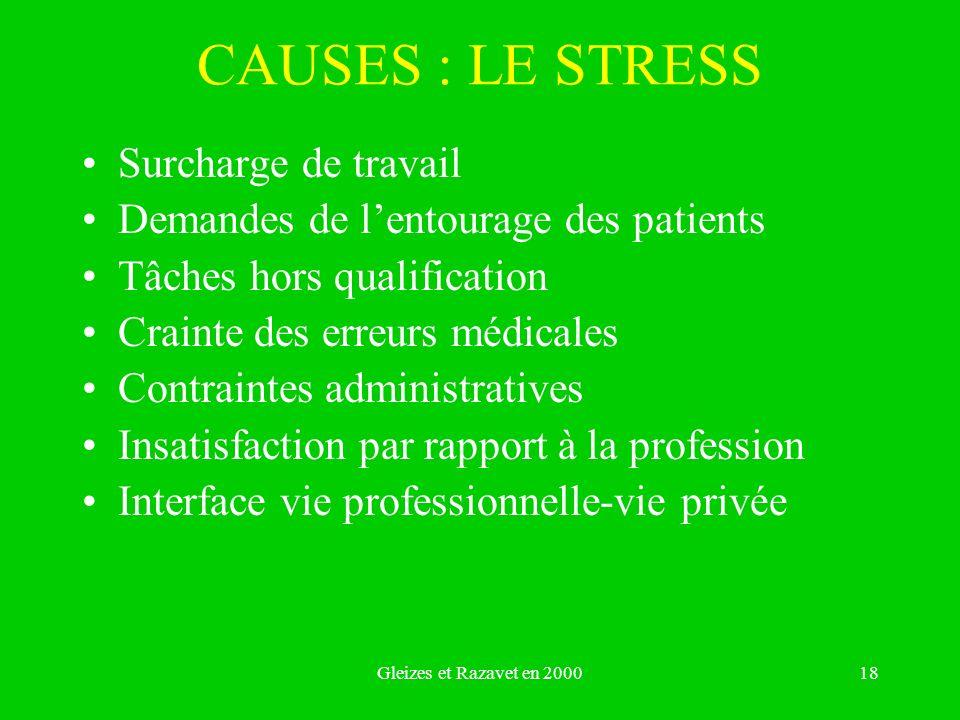 Gleizes et Razavet en 200018 CAUSES : LE STRESS Surcharge de travail Demandes de lentourage des patients Tâches hors qualification Crainte des erreurs
