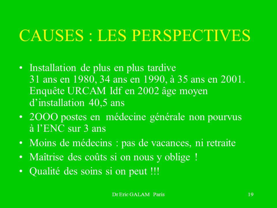 Dr Eric GALAM Paris19 CAUSES : LES PERSPECTIVES Installation de plus en plus tardive 31 ans en 1980, 34 ans en 1990, à 35 ans en 2001. Enquête URCAM I