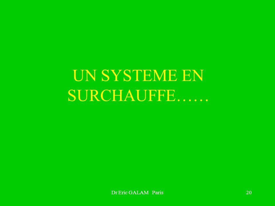 UN SYSTEME EN SURCHAUFFE…… Dr Eric GALAM Paris20