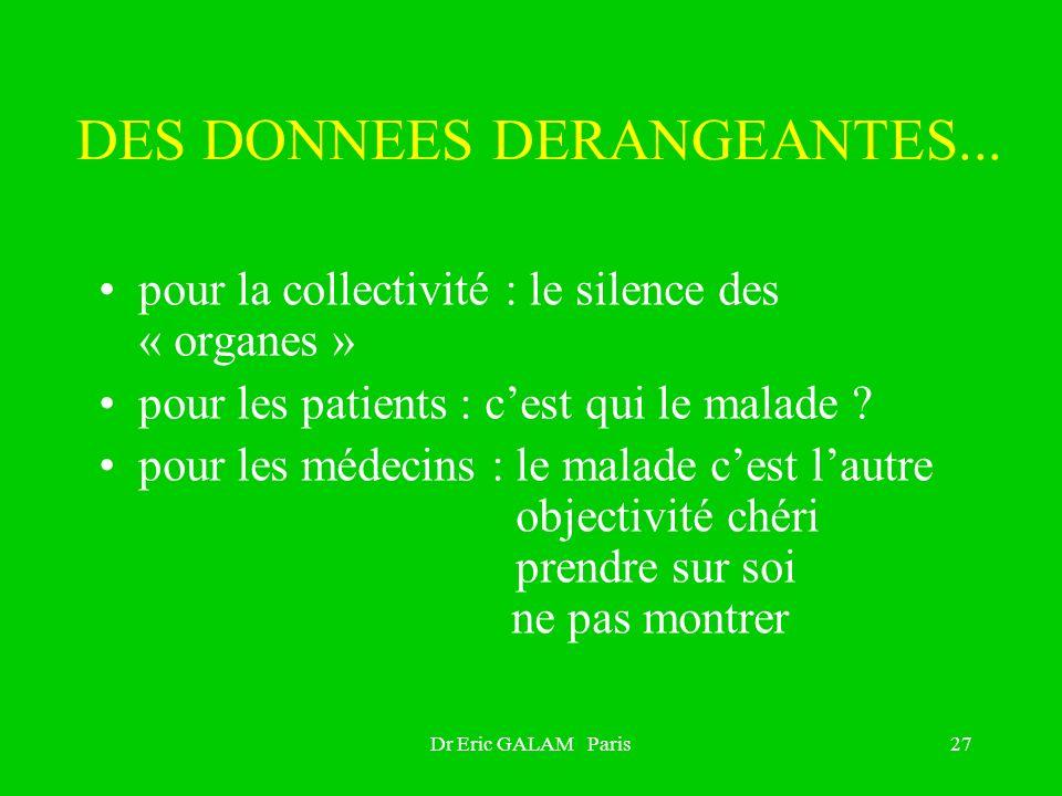 Dr Eric GALAM Paris27 DES DONNEES DERANGEANTES... pour la collectivité : le silence des « organes » pour les patients : cest qui le malade ? pour les