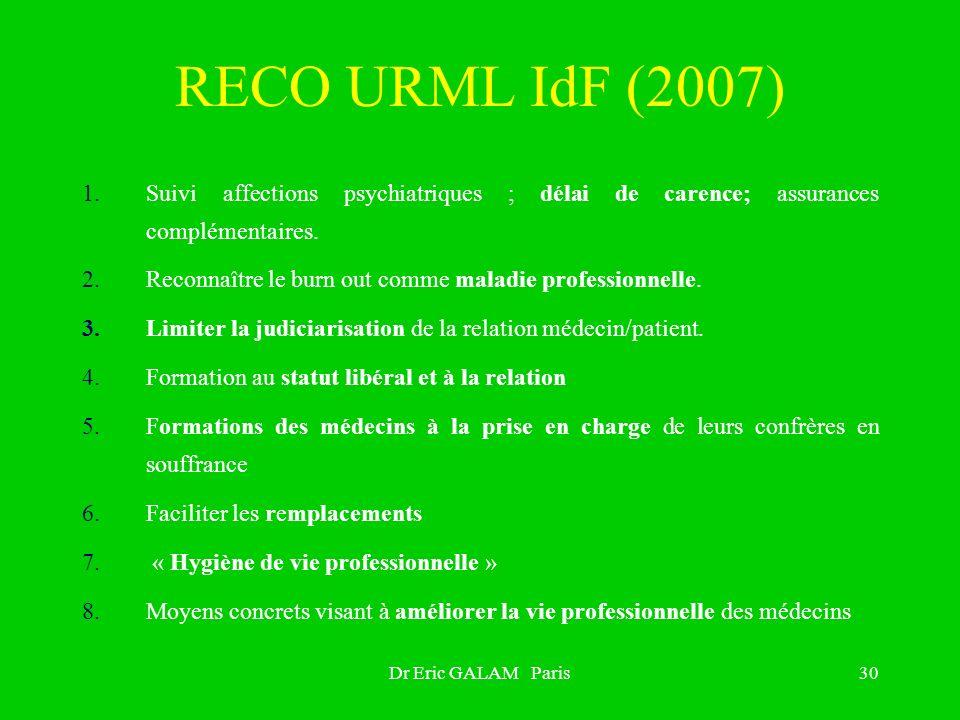 Dr Eric GALAM Paris30 RECO URML IdF (2007) 1.Suivi affections psychiatriques ; délai de carence; assurances complémentaires. 2.Reconnaître le burn out