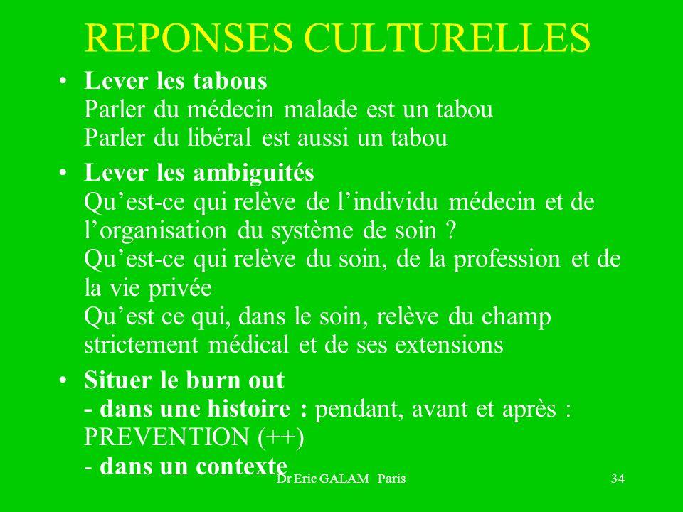 Dr Eric GALAM Paris34 REPONSES CULTURELLES Lever les tabous Parler du médecin malade est un tabou Parler du libéral est aussi un tabou Lever les ambig