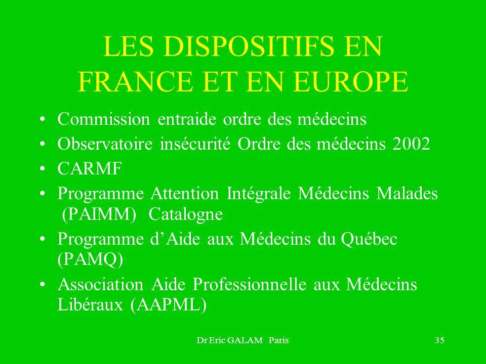 Dr Eric GALAM Paris35 LES DISPOSITIFS EN FRANCE ET EN EUROPE Commission entraide ordre des médecins Observatoire insécurité Ordre des médecins 2002 CA