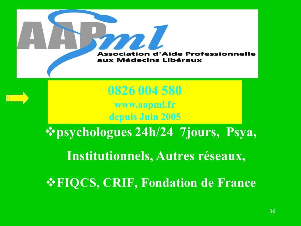 psychologues 24h/24 7jours, Psya, Institutionnels, Autres réseaux, FIQCS, CRIF, Fondation de France 36 0826 004 580 www.aapml.fr depuis Juin 2005