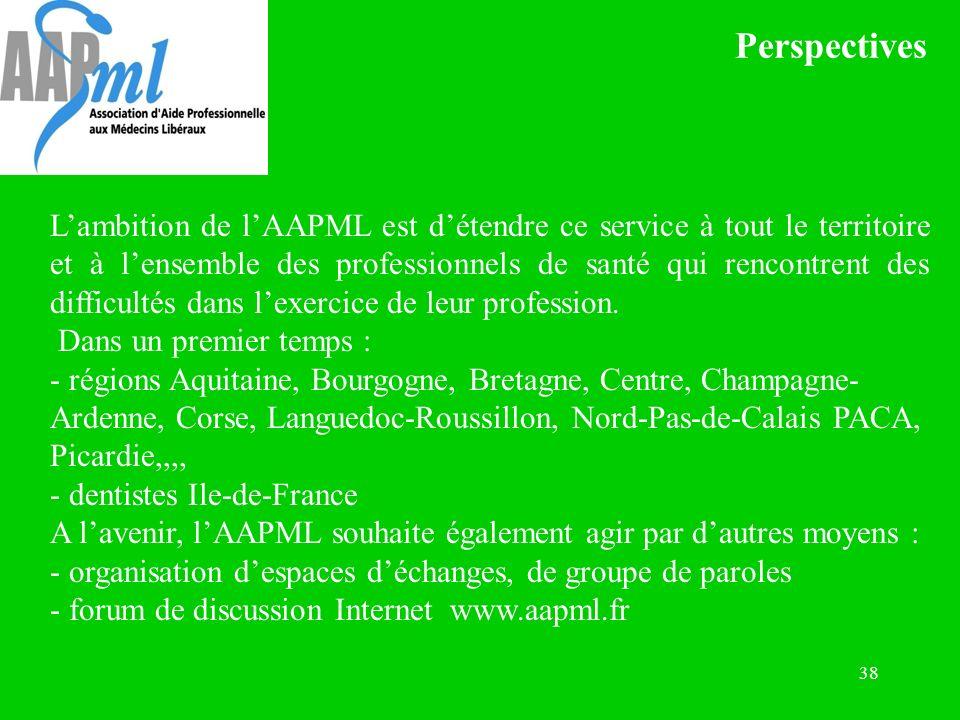 38 Perspectives Lambition de lAAPML est détendre ce service à tout le territoire et à lensemble des professionnels de santé qui rencontrent des diffic