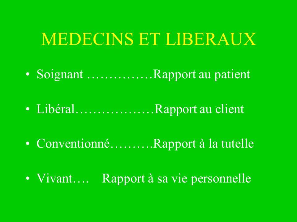 MEDECINS ET LIBERAUX Soignant ……………Rapport au patient Libéral………………Rapport au client Conventionné……….Rapport à la tutelle Vivant…. Rapport à sa vie pe