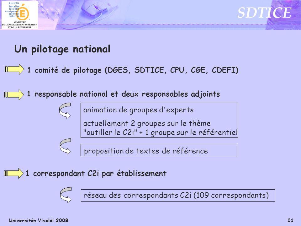 Universités Vivaldi 2008 21 SDTICE Un pilotage national 1 responsable national et deux responsables adjoints animation de groupes d'experts actuelleme