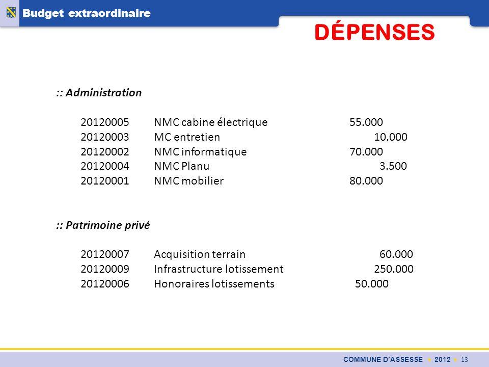 COMMUNE DASSESSE 2012 13 Budget extraordinaire DÉPENSES :: Administration 20120005NMC cabine électrique55.000 20120003MC entretien 10.000 20120002NMC