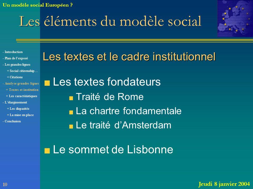 Les éléments du modèle social Les textes et le cadre institutionnel Les textes fondateurs Traité de Rome La chartre fondamentale Le traité dAmsterdam