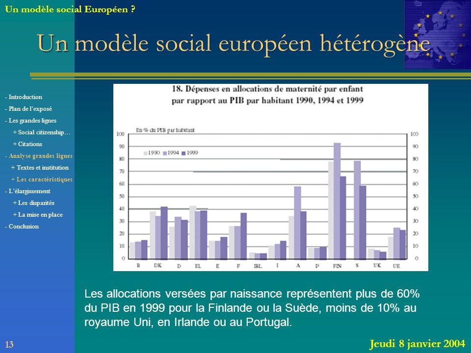 13 Jeudi 8 janvier 2004 Un modèle social Européen ? Les allocations versées par naissance représentent plus de 60% du PIB en 1999 pour la Finlande ou