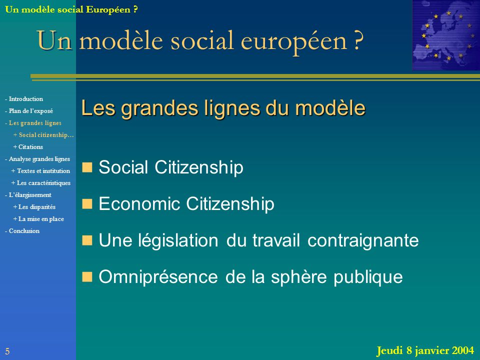 Les grandes lignes du modèle Social Citizenship Economic Citizenship Une législation du travail contraignante Omniprésence de la sphère publique 5 Jeu