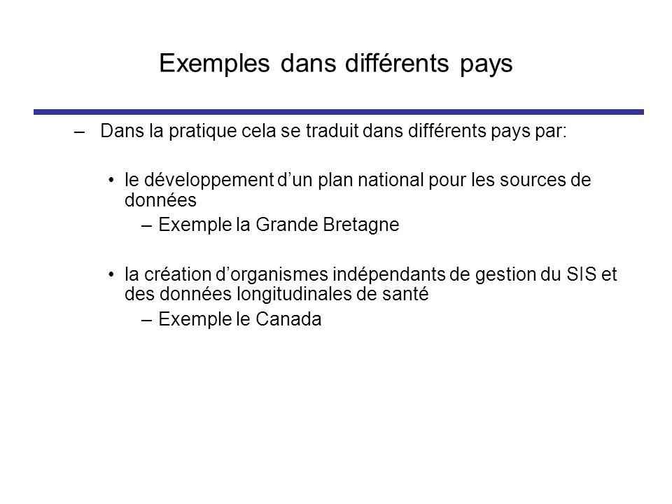– Dans la pratique cela se traduit dans différents pays par: le développement dun plan national pour les sources de données –Exemple la Grande Bretagn