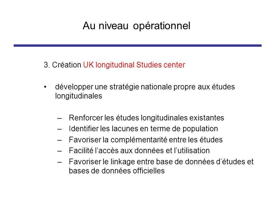Au niveau opérationnel 3. Création UK longitudinal Studies center développer une stratégie nationale propre aux études longitudinales –Renforcer les é