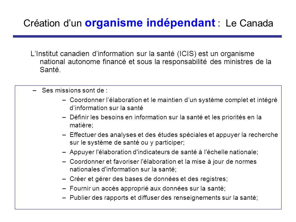 LInstitut canadien dinformation sur la santé (ICIS) est un organisme national autonome financé et sous la responsabilité des ministres de la Santé. Cr