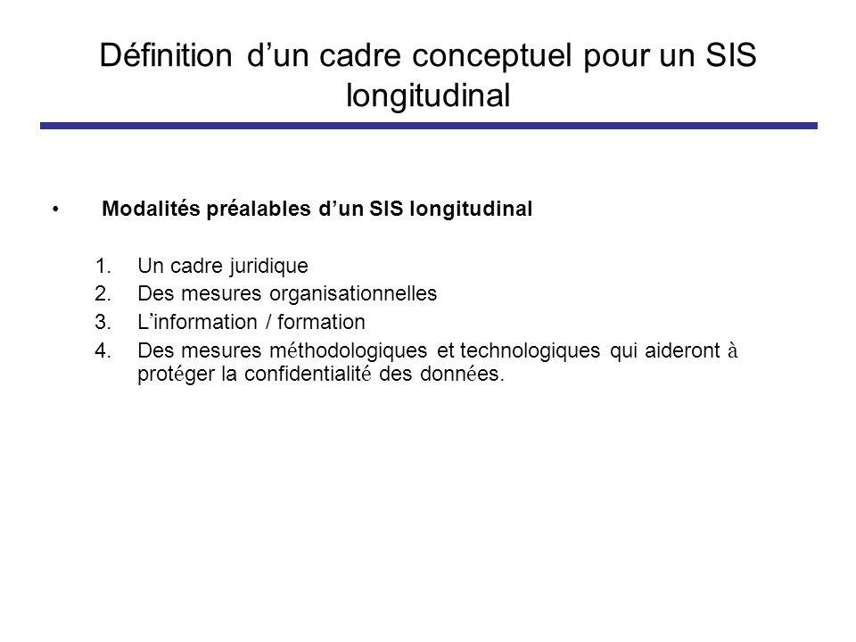 Définition dun cadre conceptuel pour un SIS longitudinal Modalités préalables dun SIS longitudinal 1.Un cadre juridique 2.Des mesures organisationnell