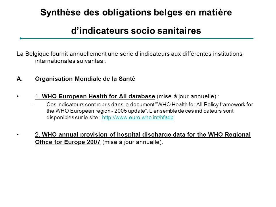 Synthèse des obligations belges en matière dindicateurs socio sanitaires La Belgique fournit annuellement une série dindicateurs aux différentes insti