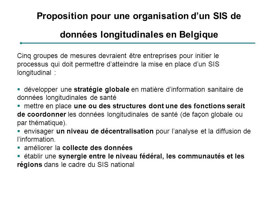 Proposition pour une organisation dun SIS de données longitudinales en Belgique Cinq groupes de mesures devraient être entreprises pour initier le pro