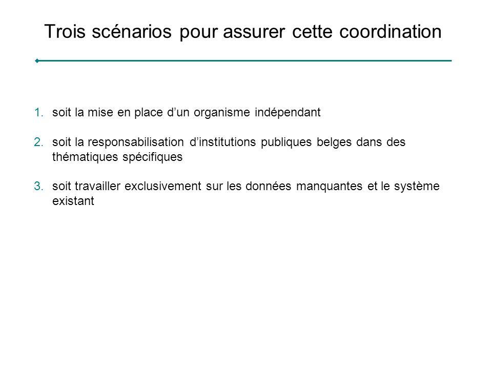Trois scénarios pour assurer cette coordination 1.soit la mise en place dun organisme indépendant 2.soit la responsabilisation dinstitutions publiques
