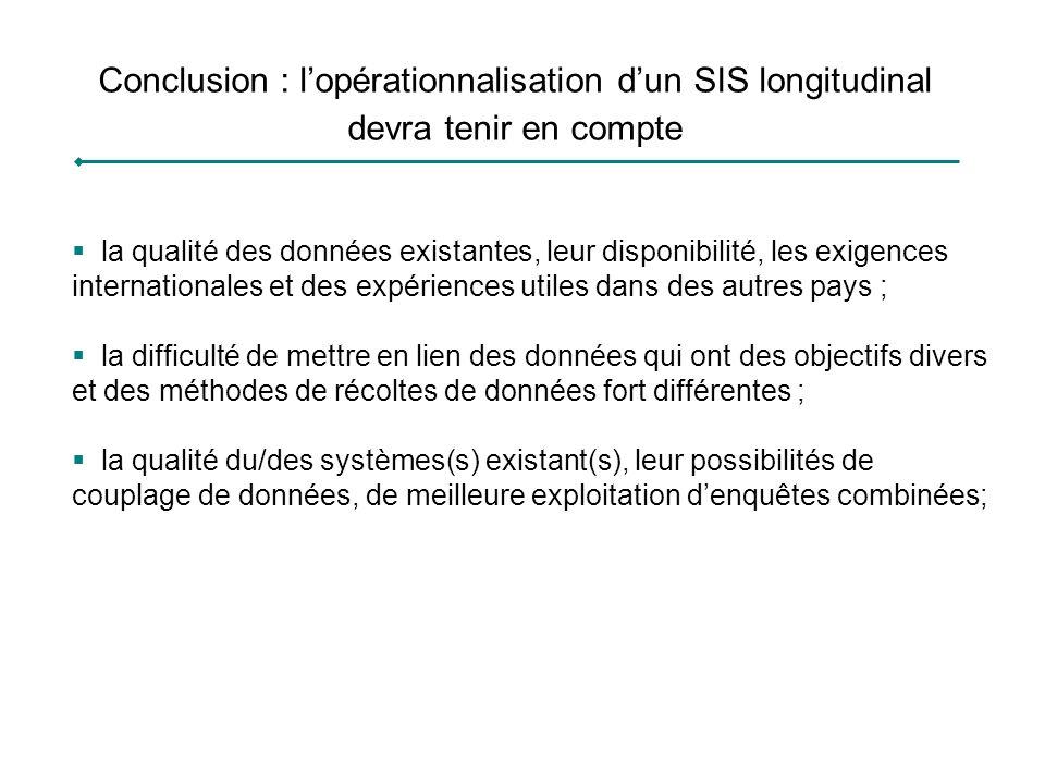 Conclusion : lopérationnalisation dun SIS longitudinal devra tenir en compte la qualité des données existantes, leur disponibilité, les exigences inte