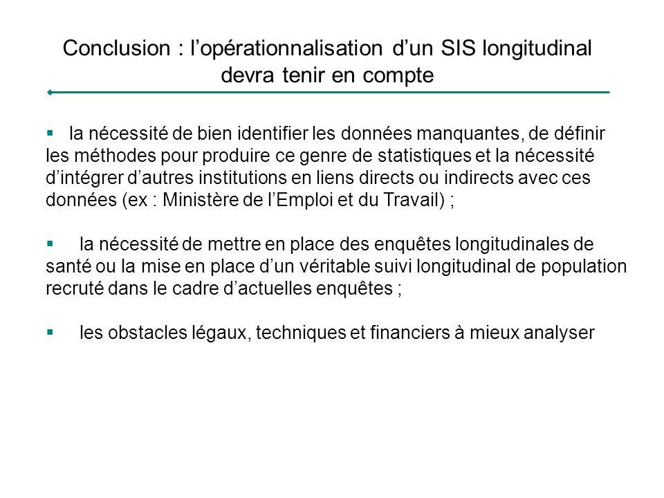 Conclusion : lopérationnalisation dun SIS longitudinal devra tenir en compte la nécessité de bien identifier les données manquantes, de définir les mé