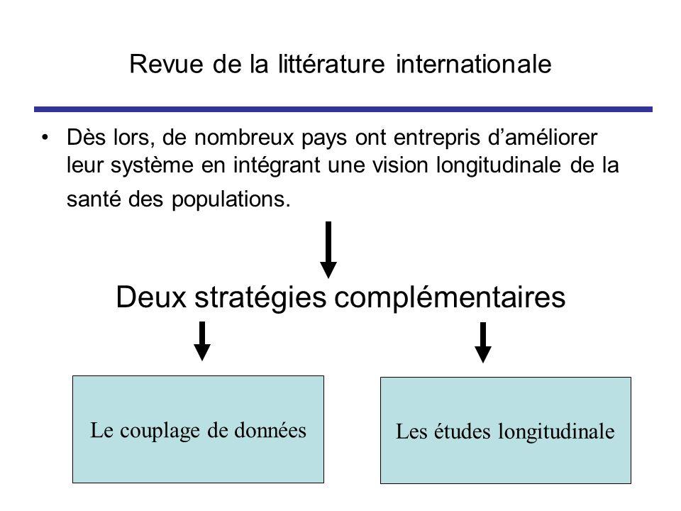 Revue de la littérature internationale Dès lors, de nombreux pays ont entrepris daméliorer leur système en intégrant une vision longitudinale de la sa