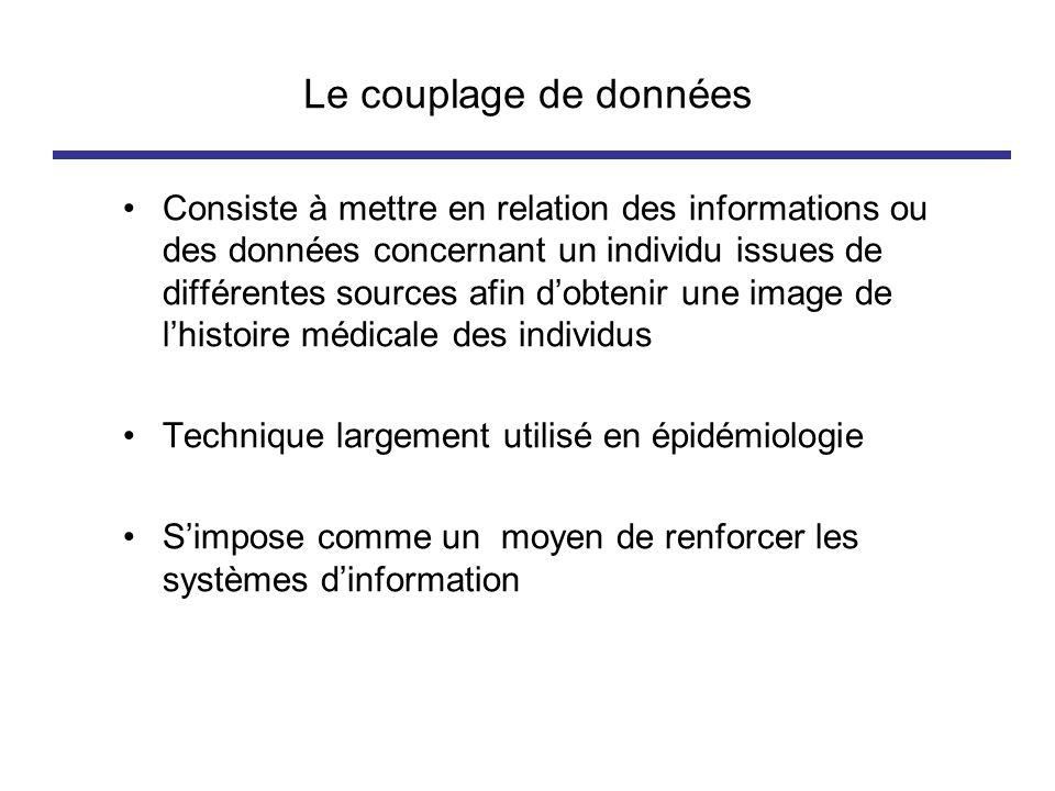 Le couplage de données Consiste à mettre en relation des informations ou des données concernant un individu issues de différentes sources afin dobteni