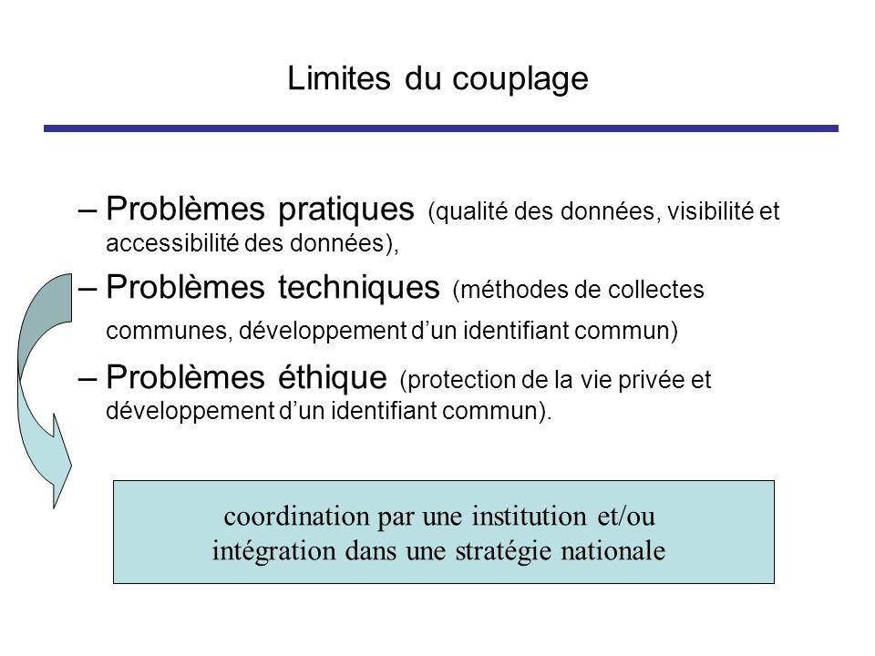 Limites du couplage –Problèmes pratiques (qualité des données, visibilité et accessibilité des données), –Problèmes techniques (méthodes de collectes