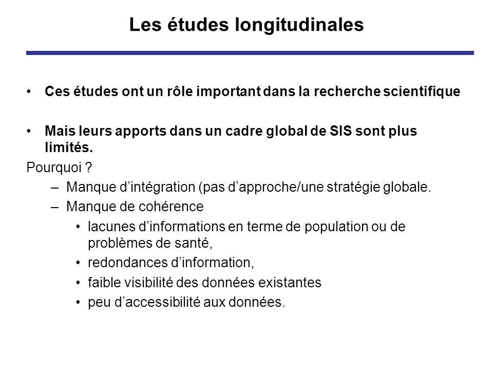 Les études longitudinales Ces études ont un rôle important dans la recherche scientifique Mais leurs apports dans un cadre global de SIS sont plus lim