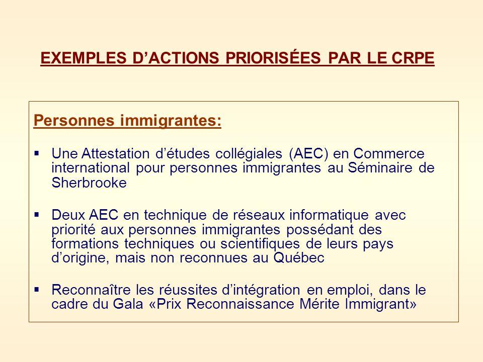 EXEMPLES DACTIONS PRIORISÉES PAR LE CRPE Personnes immigrantes: Une Attestation détudes collégiales (AEC) en Commerce international pour personnes imm