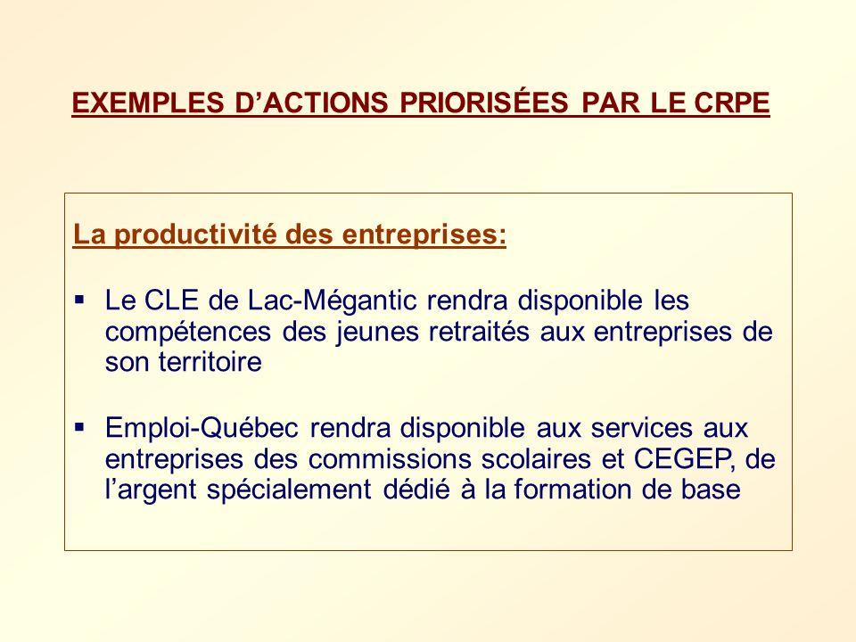 EXEMPLES DACTIONS PRIORISÉES PAR LE CRPE La productivité des entreprises: Le CLE de Lac-Mégantic rendra disponible les compétences des jeunes retraité